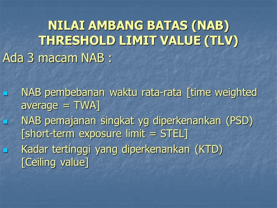 NILAI AMBANG BATAS (NAB) THRESHOLD LIMIT VALUE (TLV) Ada 3 macam NAB : NAB pembebanan waktu rata-rata [time weighted average = TWA] NAB pembebanan waktu rata-rata [time weighted average = TWA] NAB pemajanan singkat yg diperkenankan (PSD) [short-term exposure limit = STEL] NAB pemajanan singkat yg diperkenankan (PSD) [short-term exposure limit = STEL] Kadar tertinggi yang diperkenankan (KTD) [Ceiling value] Kadar tertinggi yang diperkenankan (KTD) [Ceiling value]