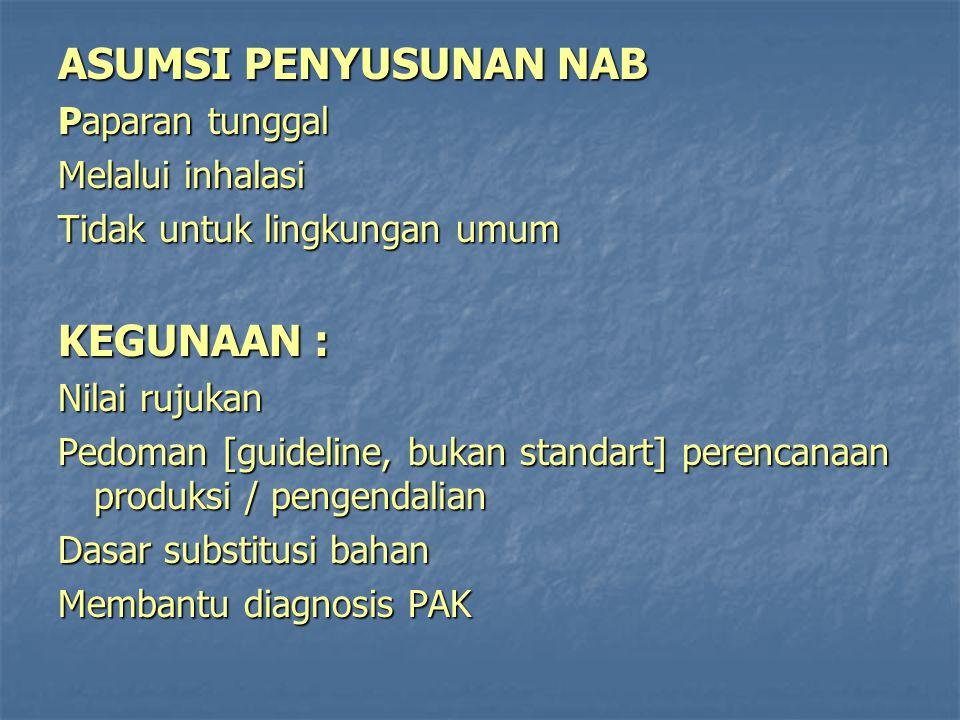 ASUMSI PENYUSUNAN NAB Paparan tunggal Melalui inhalasi Tidak untuk lingkungan umum KEGUNAAN : Nilai rujukan Pedoman [guideline, bukan standart] perenc