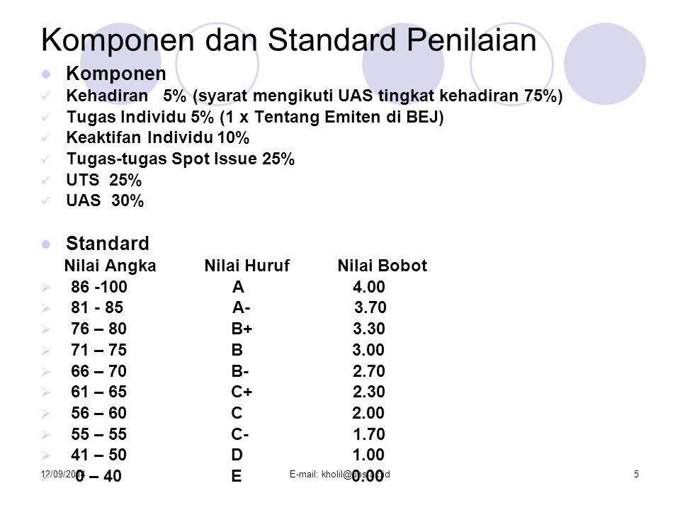 12/09/2014E-mail: kholil@uns.ac.id5 Komponen dan Standard Penilaian Komponen Kehadiran 5% (syarat mengikuti UAS tingkat kehadiran 75%) Tugas Individu 5% (1 x Tentang Emiten di BEJ) Keaktifan Individu 10% Tugas-tugas Spot Issue 25% UTS 25% UAS 30% Standard Nilai Angka Nilai Huruf Nilai Bobot  86 -100 A 4.00  81 - 85 A- 3.70  76 – 80 B+ 3.30  71 – 75 B 3.00  66 – 70 B- 2.70  61 – 65 C+ 2.30  56 – 60 C 2.00  55 – 55 C- 1.70  41 – 50 D 1.00  0 – 40 E 0.00