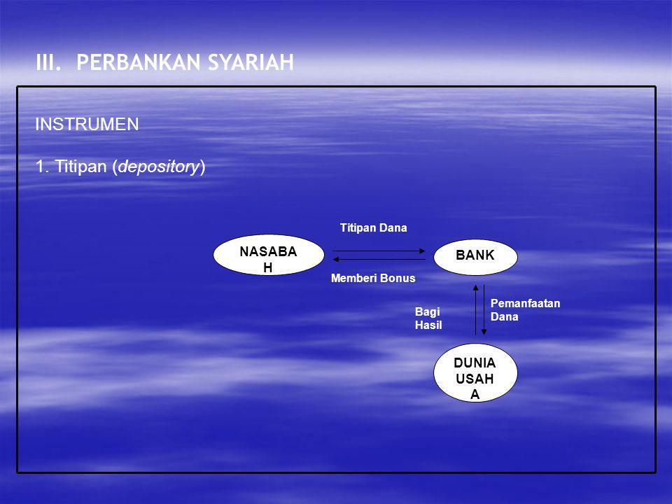 III. PERBANKAN SYARIAH INSTRUMEN 1. Titipan (depository) NASABA H BANK DUNIA USAH A Titipan Dana Memberi Bonus Bagi Hasil Pemanfaatan Dana