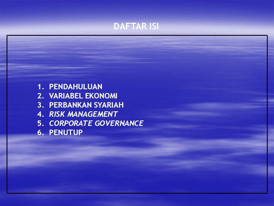 DAFTAR ISI 1. PENDAHULUAN 2. VARIABEL EKONOMI 3. PERBANKAN SYARIAH 4. RISK MANAGEMENT 5. CORPORATE GOVERNANCE 6. PENUTUP