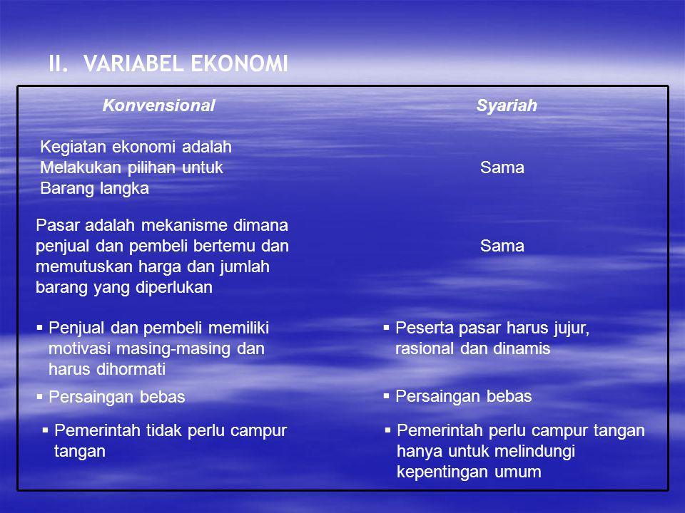 II. VARIABEL EKONOMI Konvensional Syariah Kegiatan ekonomi adalah Melakukan pilihan untuk Sama Barang langka Pasar adalah mekanisme dimana penjual dan
