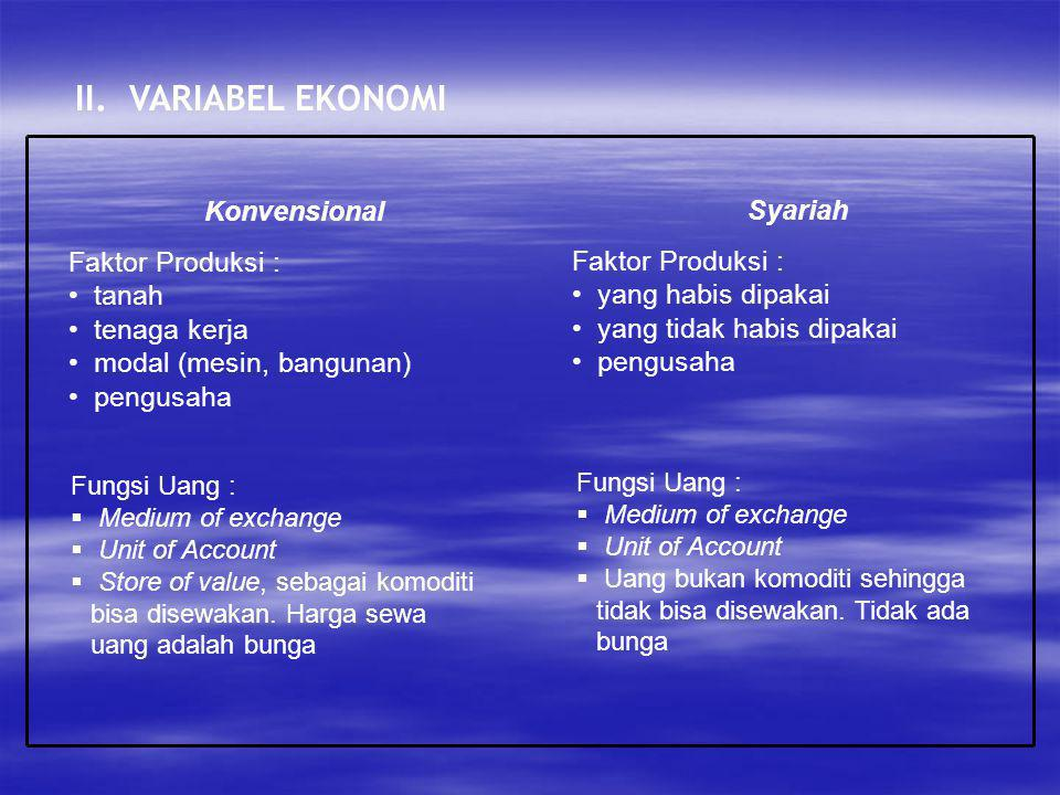 II. VARIABEL EKONOMI Konvensional Faktor Produksi : tanah tenaga kerja modal (mesin, bangunan) pengusaha Syariah Faktor Produksi : yang habis dipakai