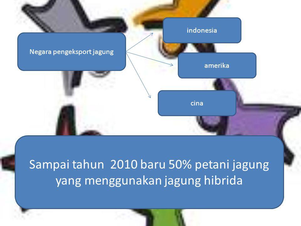 Negara pengeksport jagung indonesia amerika cina Sampai tahun 2010 baru 50% petani jagung yang menggunakan jagung hibrida
