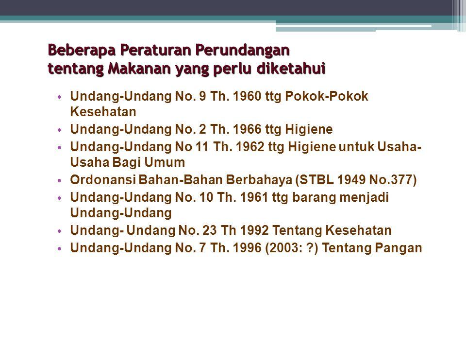 Beberapa Peraturan Perundangan tentang Makanan yang perlu diketahui Undang-Undang No. 9 Th. 1960 ttg Pokok-Pokok Kesehatan Undang-Undang No. 2 Th. 196