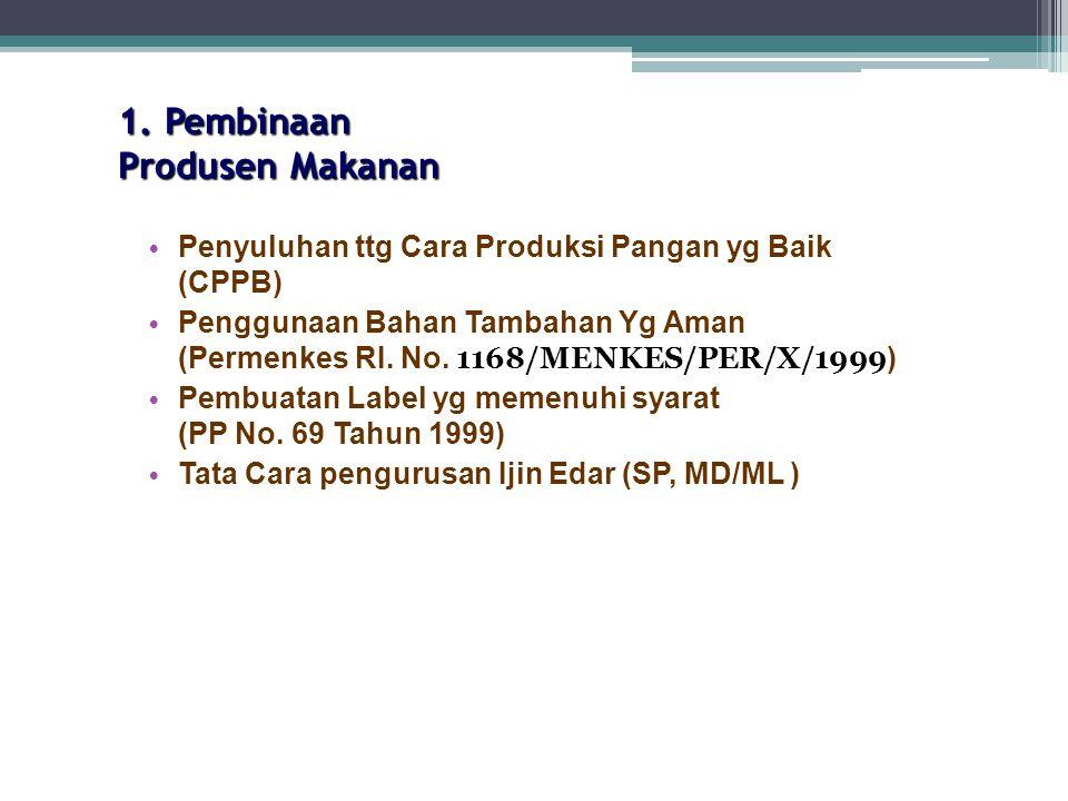 1. Pembinaan Produsen Makanan Penyuluhan ttg Cara Produksi Pangan yg Baik (CPPB) Penggunaan Bahan Tambahan Yg Aman (Permenkes RI. No. 1168/MENKES/PER/