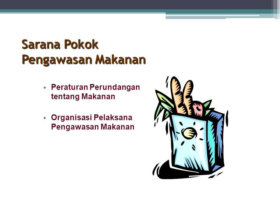 Sarana Pokok Pengawasan Makanan Peraturan Perundangan tentang Makanan Organisasi Pelaksana Pengawasan Makanan