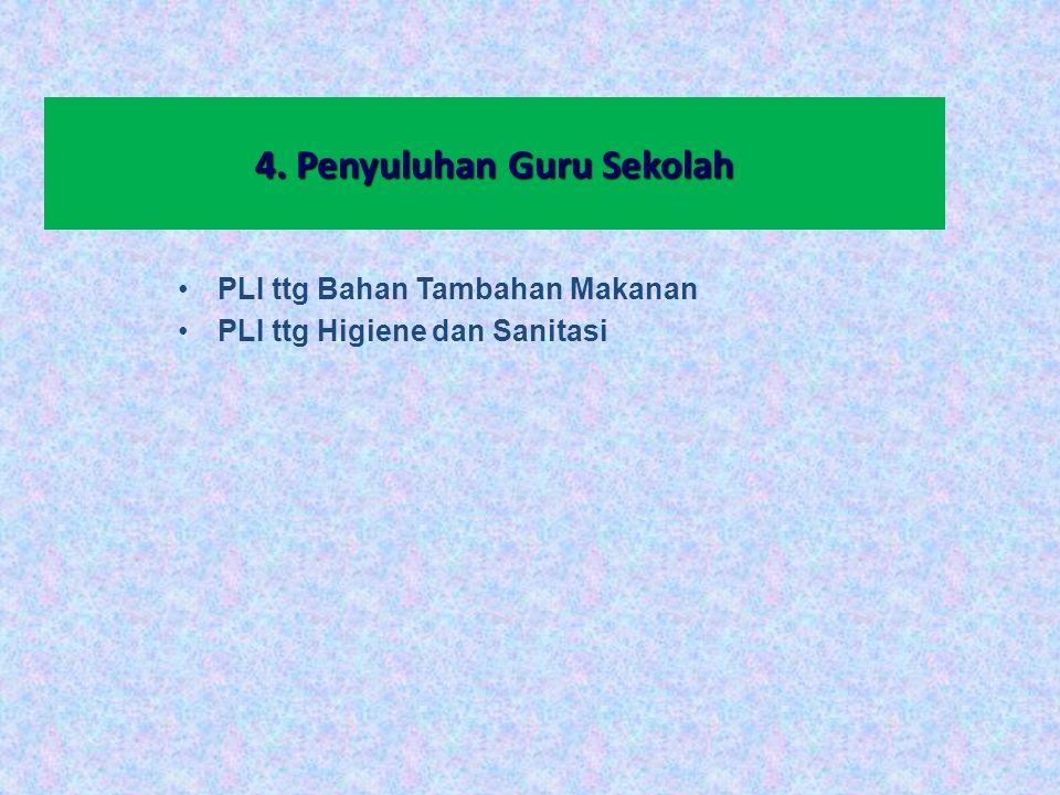 4. Penyuluhan Guru Sekolah PLI ttg Bahan Tambahan Makanan PLI ttg Higiene dan Sanitasi