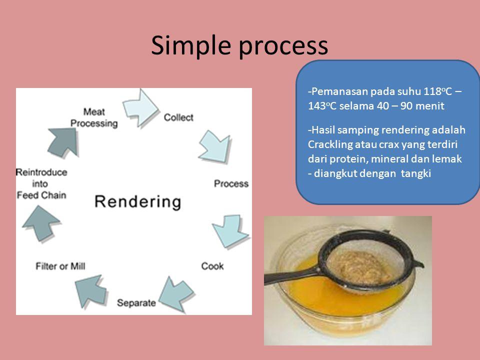 Simple process -Pemanasan pada suhu 118 o C – 143 o C selama 40 – 90 menit -Hasil samping rendering adalah Crackling atau crax yang terdiri dari prote