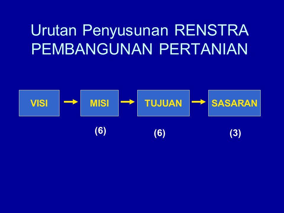 Urutan Penyusunan RENSTRA PEMBANGUNAN PERTANIAN VISIMISITUJUANSASARAN (6) (3)