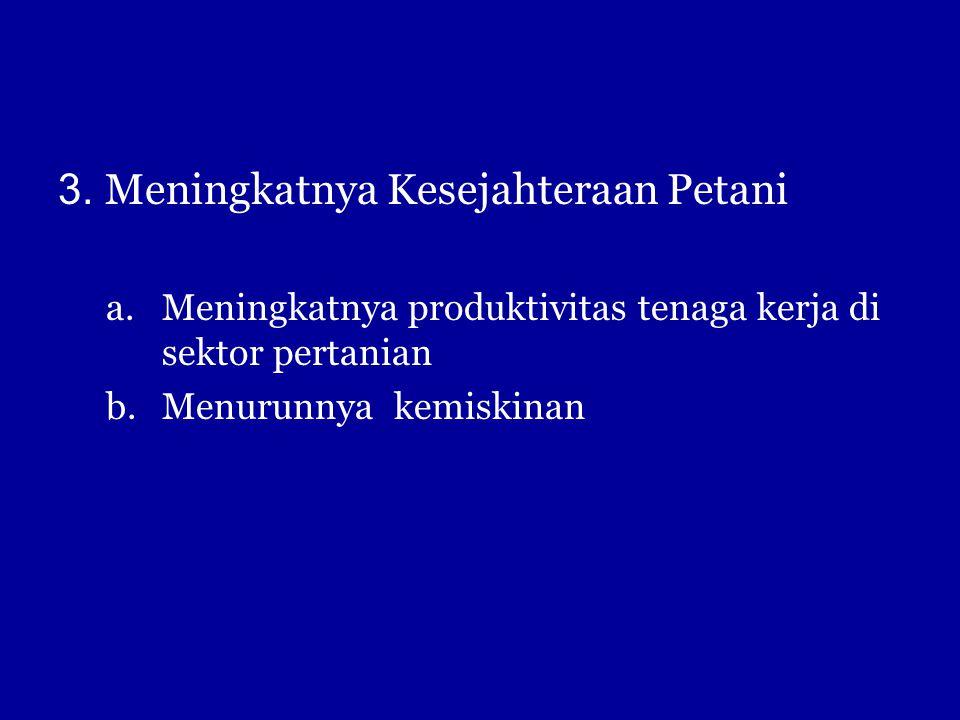 3. Meningkatnya Kesejahteraan Petani a.Meningkatnya produktivitas tenaga kerja di sektor pertanian b.Menurunnya kemiskinan
