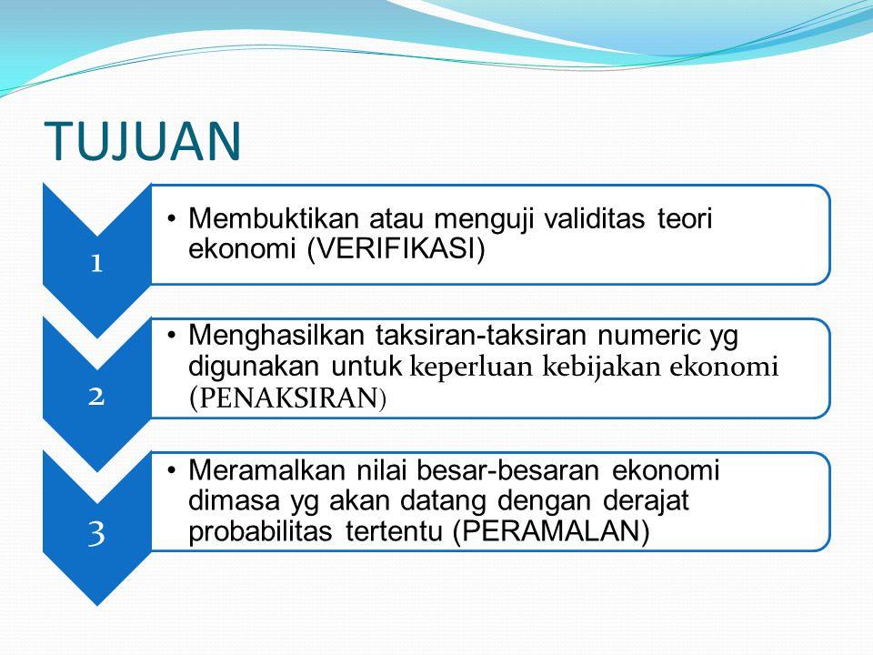 TUJUAN 1 Membuktikan atau menguji validitas teori ekonomi (VERIFIKASI) 2 Menghasilkan taksiran-taksiran numeric yg digunakan untuk keperluan kebijakan
