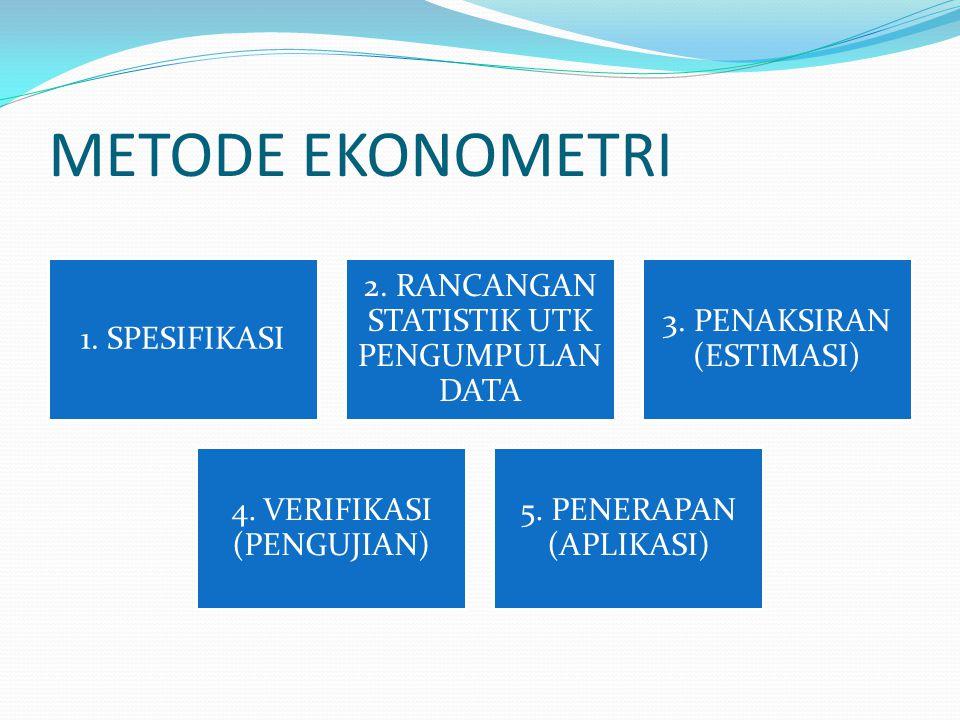 TEORI EKONOMI LANGKAH 1 LANGKAH 2 LANGKAH 3 LANGKAH 5 LANGKAH 4 SPESIFIKASI Syarat : memilih var, menspesifikasikan hub berdasr teori ekonomi (atau hipotesis) Rancangan statistik utk dapatkan DATA PENAKSIRAN/ESTIMASI Penaksir miliki sifat : Unbiased, konsisten, efisien & sufficient VERIFIKASI/PENGUJIAN Taksiran ekonomi thd hasil pd langkah 3.