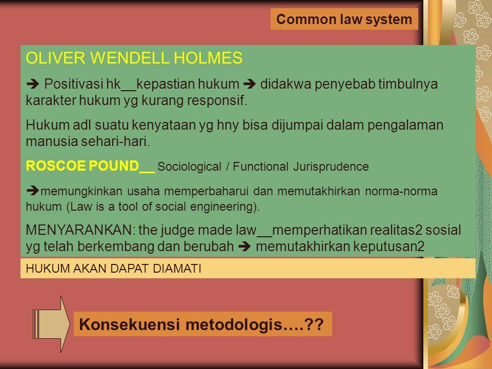 Perubahan kehidupan  terkesan hk positif kurang berfungsi efektif Realitas empirik Civil law systemCommon law system Von Savigny __Mazhab sejarah. 