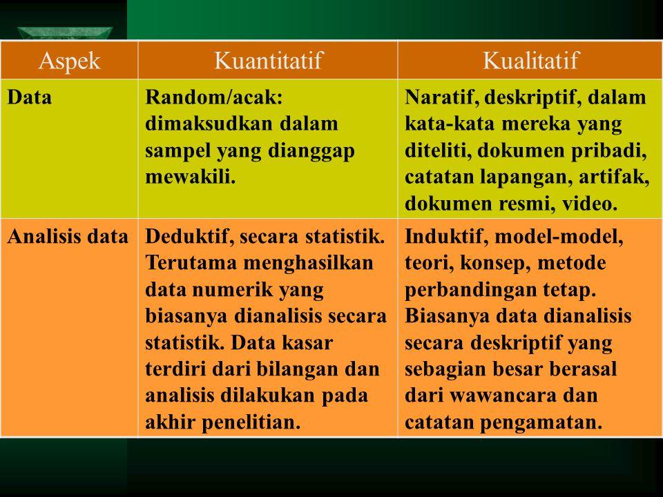 AspekKuantitatifKualitatif Model penjelasan Penemuan fakta tidak berasal dari persepsi subyektif dan terpisah dari konteks. Upaya generalisasi tidak d