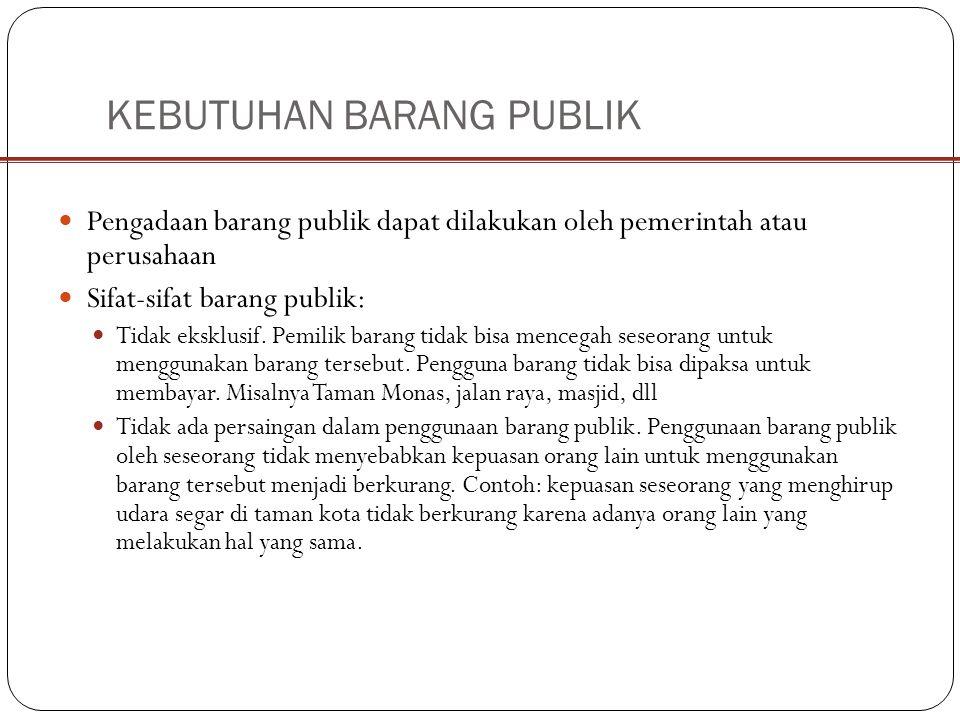 KEBUTUHAN BARANG PUBLIK Pengadaan barang publik dapat dilakukan oleh pemerintah atau perusahaan Sifat-sifat barang publik: Tidak eksklusif. Pemilik ba