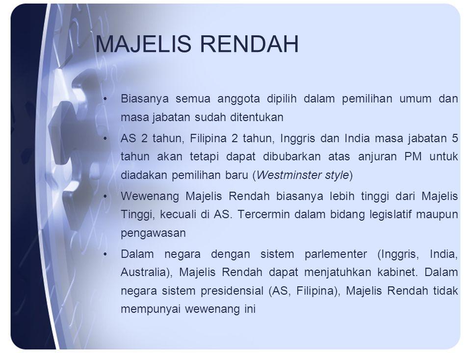 MAJELIS RENDAH Biasanya semua anggota dipilih dalam pemilihan umum dan masa jabatan sudah ditentukan AS 2 tahun, Filipina 2 tahun, Inggris dan India m