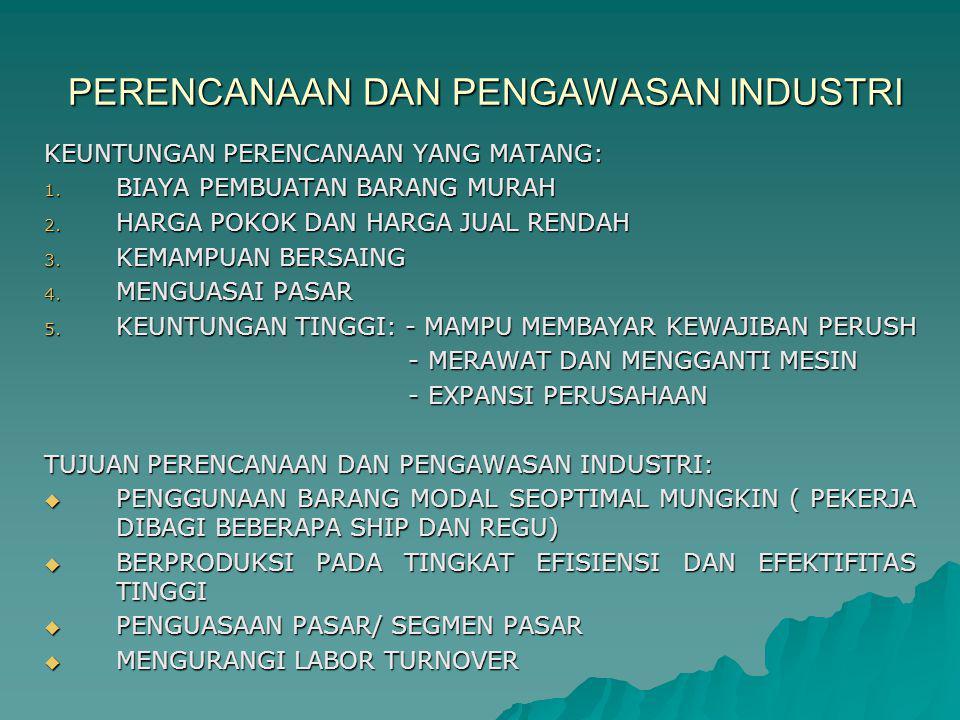 PERENCANAAN: 1.INTERMITTEN PROCESS  DASAR PESANAN/ ORDER TIDAK BERDASAR SALES FORCASTING 2.