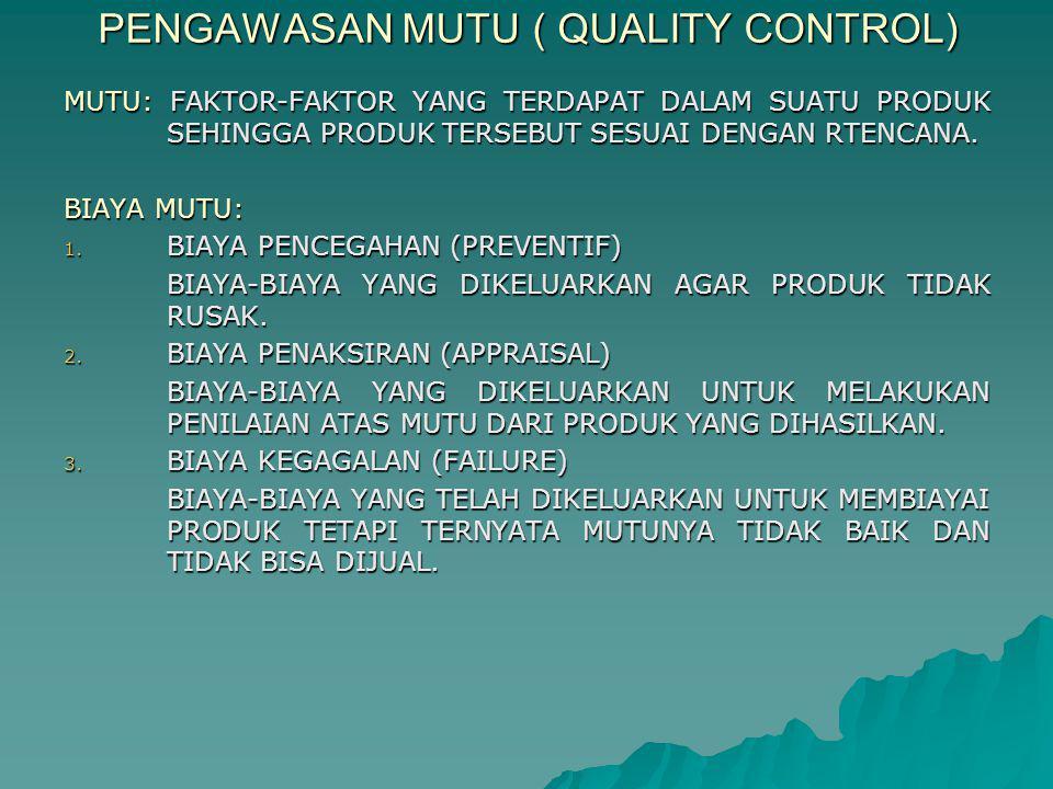 TUJUAN QUALITY CONTROL: 1.TERCAPAINYA STANDAR MUTU DARI HASIL PRODUK 2.