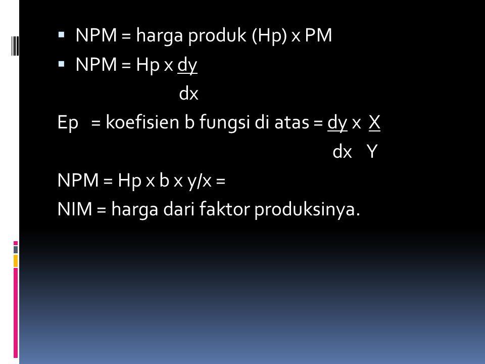  NPM = harga produk (Hp) x PM  NPM = Hp x dy dx Ep = koefisien b fungsi di atas = dy x X dx Y NPM = Hp x b x y/x = NIM = harga dari faktor produksin