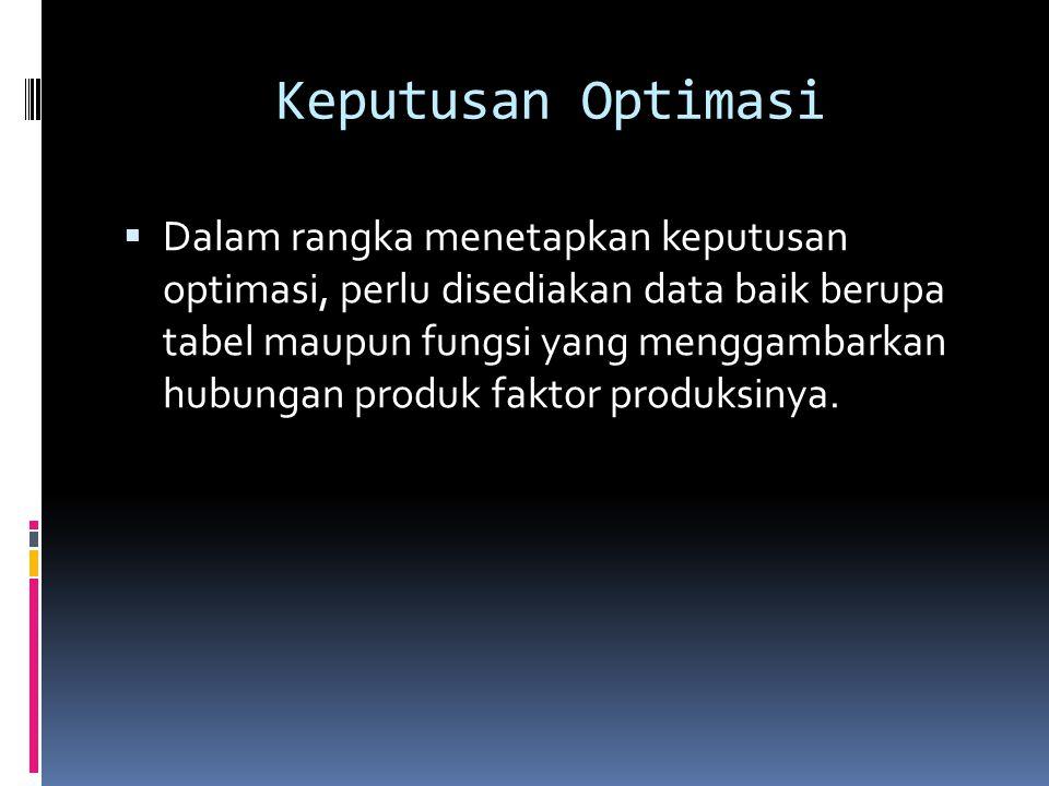 Keputusan Optimasi  Dalam rangka menetapkan keputusan optimasi, perlu disediakan data baik berupa tabel maupun fungsi yang menggambarkan hubungan pro