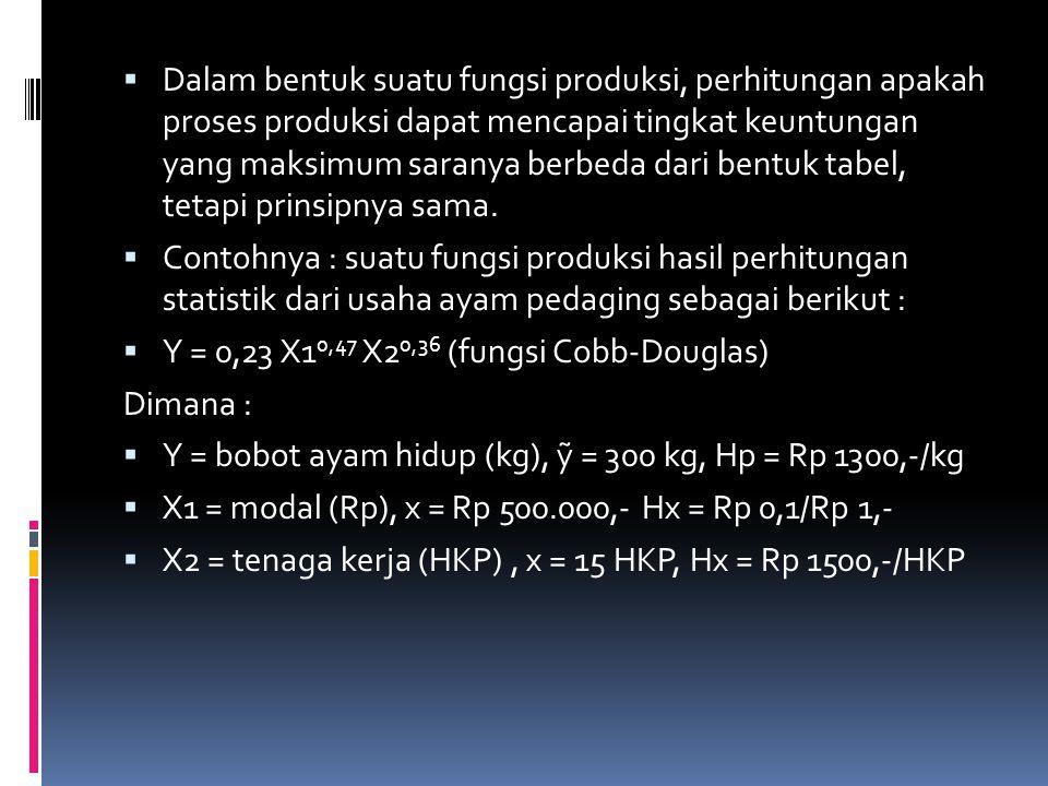  Dalam bentuk suatu fungsi produksi, perhitungan apakah proses produksi dapat mencapai tingkat keuntungan yang maksimum saranya berbeda dari bentuk t