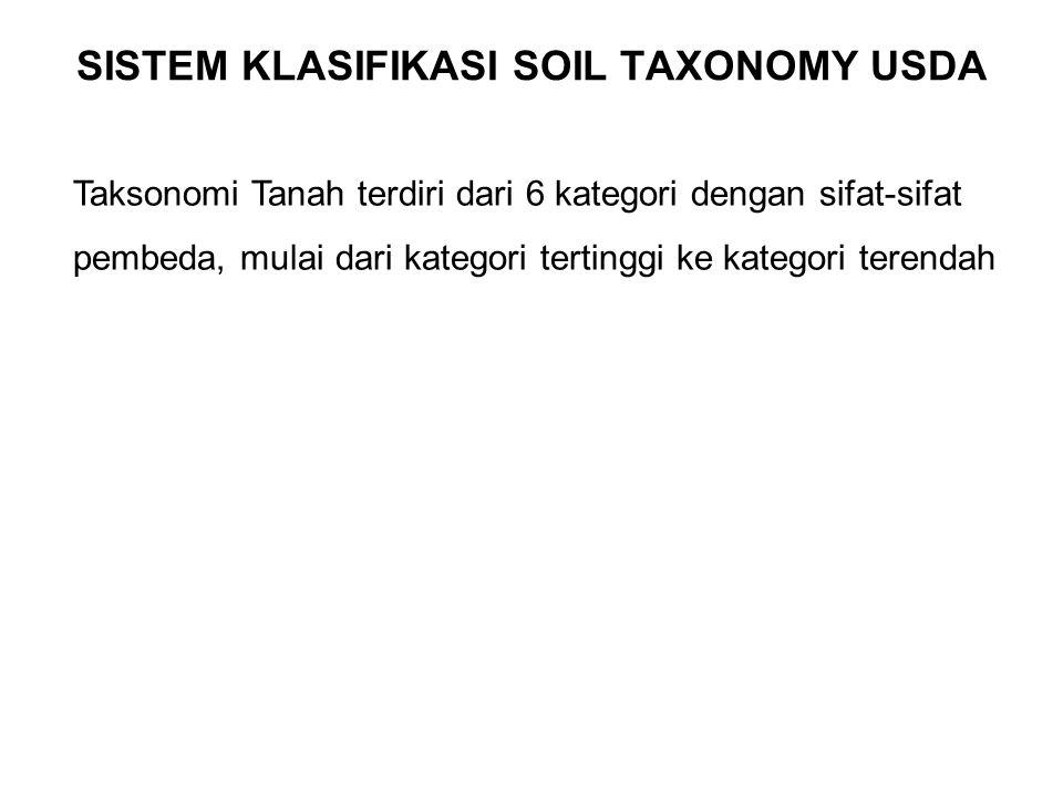 SISTEM KLASIFIKASI SOIL TAXONOMY USDA Taksonomi Tanah terdiri dari 6 kategori dengan sifat-sifat pembeda, mulai dari kategori tertinggi ke kategori te