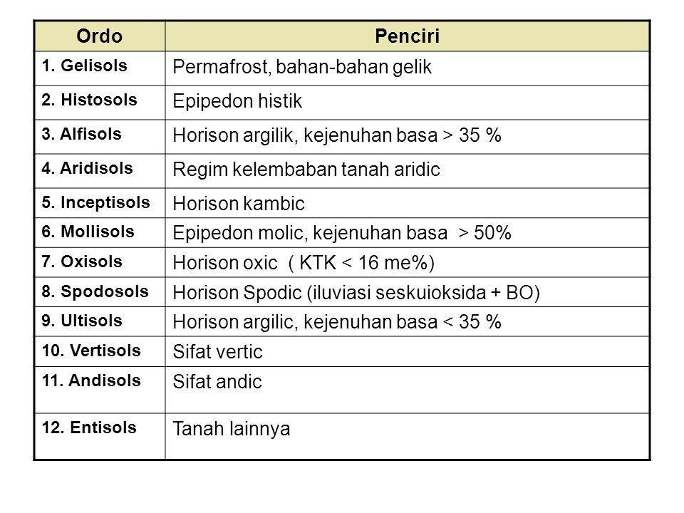 OrdoPenciri 1. Gelisols Permafrost, bahan-bahan gelik 2. Histosols Epipedon histik 3. Alfisols Horison argilik, kejenuhan basa > 35 % 4. Aridisols Reg