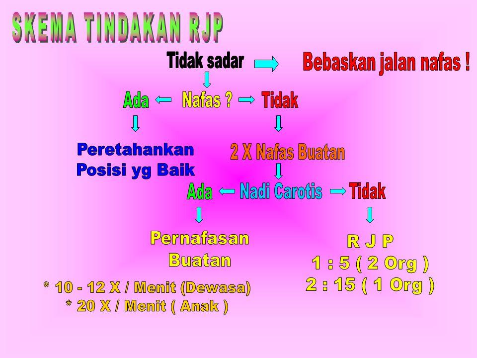 Untuk dewasa Dikenal 2 rasio : 1 Orang penolong ( 15 : 2 ) 2 Orang Penolong ( 5 : 1 ) Pada anak dan bayi hanya 1 rasio : 5 : 1 Sebelum melakukan RJP p