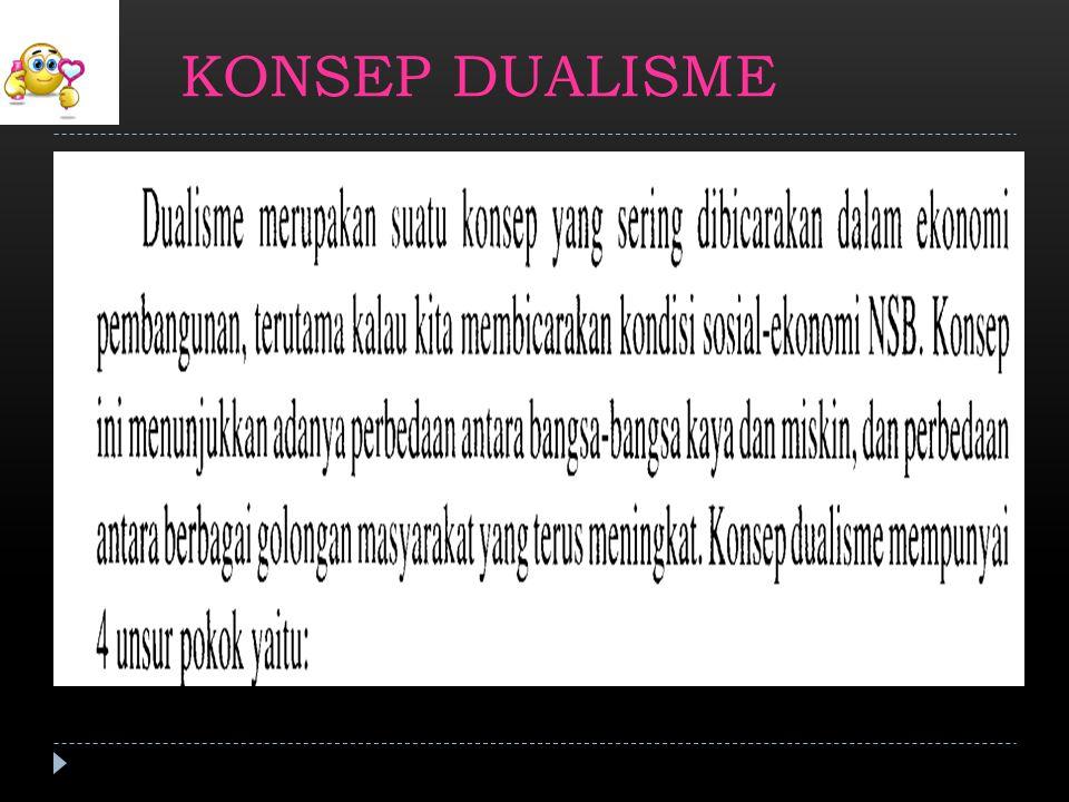 KONSEP DUALISME