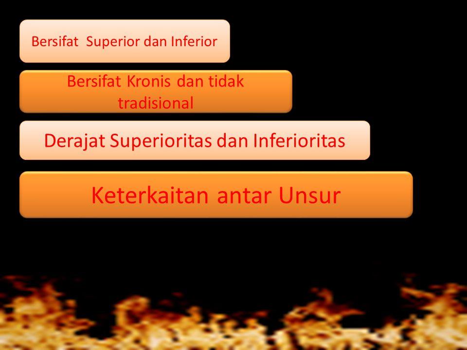 Bersifat Kronis dan tidak tradisional Keterkaitan antar Unsur Bersifat Superior dan Inferior Derajat Superioritas dan Inferioritas