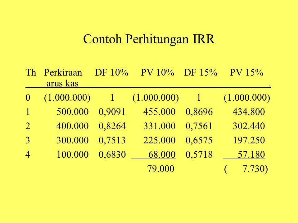 Contoh Perhitungan IRR Th Perkiraan DF 10% PV 10% DF 15% PV 15% arus kas. 0 (1.000.000) 1 (1.000.000) 1 (1.000.000) 1 500.000 0,9091 455.000 0,8696 43