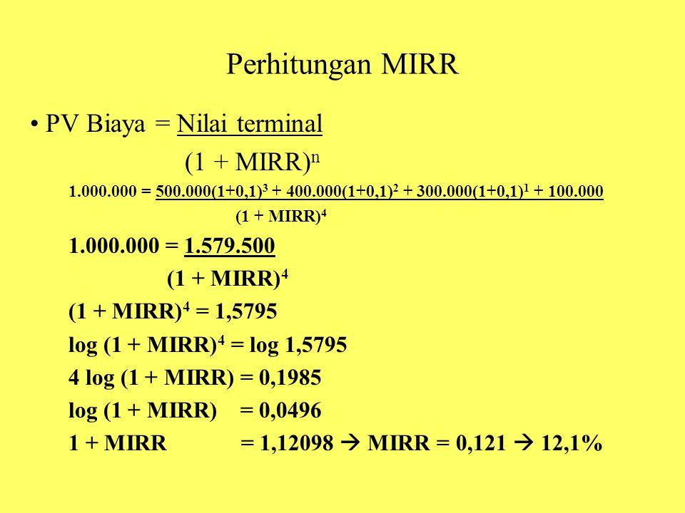 Perhitungan MIRR PV Biaya = Nilai terminal (1 + MIRR) n 1.000.000 = 500.000(1+0,1) 3 + 400.000(1+0,1) 2 + 300.000(1+0,1) 1 + 100.000 (1 + MIRR) 4 1.00