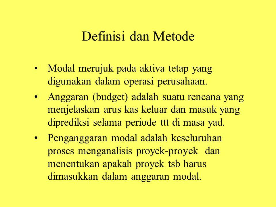 Definisi dan Metode Modal merujuk pada aktiva tetap yang digunakan dalam operasi perusahaan. Anggaran (budget) adalah suatu rencana yang menjelaskan a