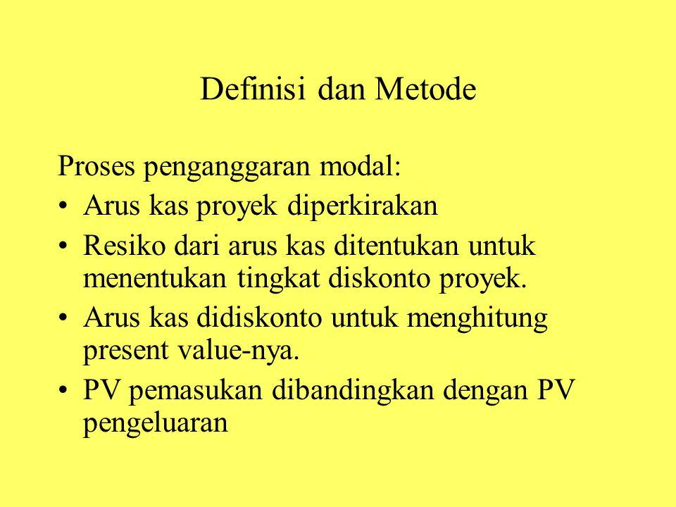 Definisi dan Metode Proses penganggaran modal: Arus kas proyek diperkirakan Resiko dari arus kas ditentukan untuk menentukan tingkat diskonto proyek.
