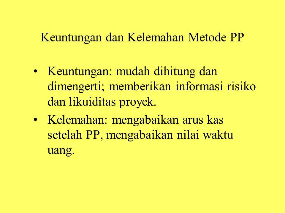 Keuntungan dan Kelemahan Metode PP Keuntungan: mudah dihitung dan dimengerti; memberikan informasi risiko dan likuiditas proyek. Kelemahan: mengabaika