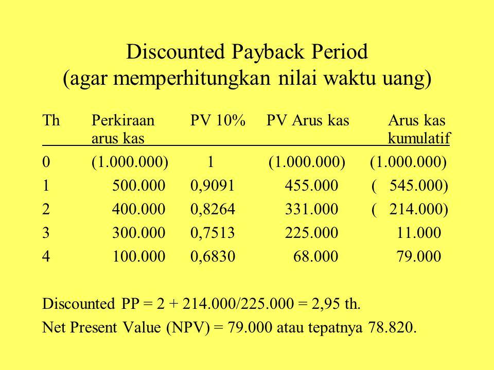 Discounted Payback Period (agar memperhitungkan nilai waktu uang) ThPerkiraanPV 10% PV Arus kasArus kas arus kaskumulatif 0 (1.000.000) 1 (1.000.000)