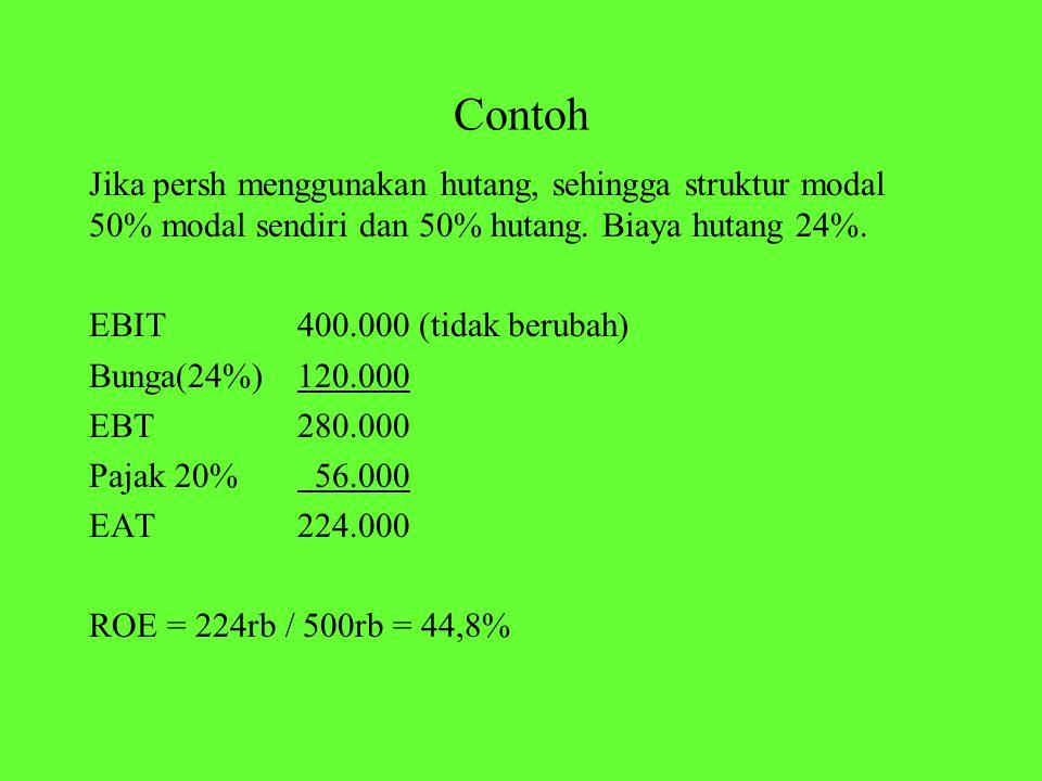 Contoh Jika persh menggunakan hutang, sehingga struktur modal 50% modal sendiri dan 50% hutang.