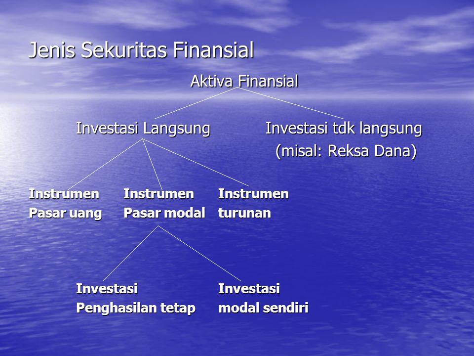 Jenis Sekuritas Finansial Aktiva Finansial Aktiva Finansial Investasi LangsungInvestasi tdk langsung (misal: Reksa Dana) (misal: Reksa Dana) Instrumen