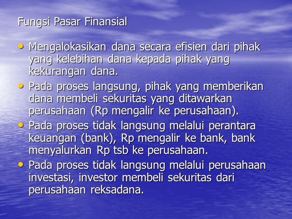 Fungsi Pasar Finansial Mengalokasikan dana secara efisien dari pihak yang kelebihan dana kepada pihak yang kekurangan dana. Mengalokasikan dana secara