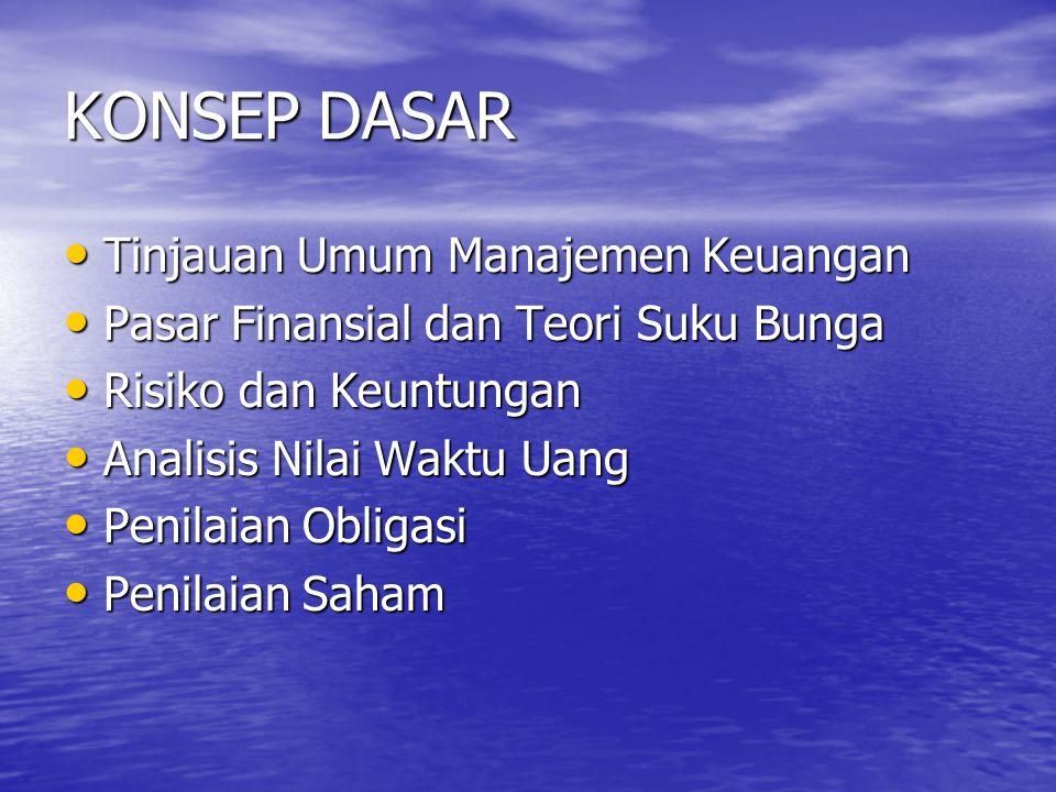 KONSEP DASAR Tinjauan Umum Manajemen Keuangan Tinjauan Umum Manajemen Keuangan Pasar Finansial dan Teori Suku Bunga Pasar Finansial dan Teori Suku Bun