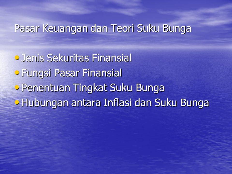 Pasar Keuangan dan Teori Suku Bunga Jenis Sekuritas Finansial Jenis Sekuritas Finansial Fungsi Pasar Finansial Fungsi Pasar Finansial Penentuan Tingka