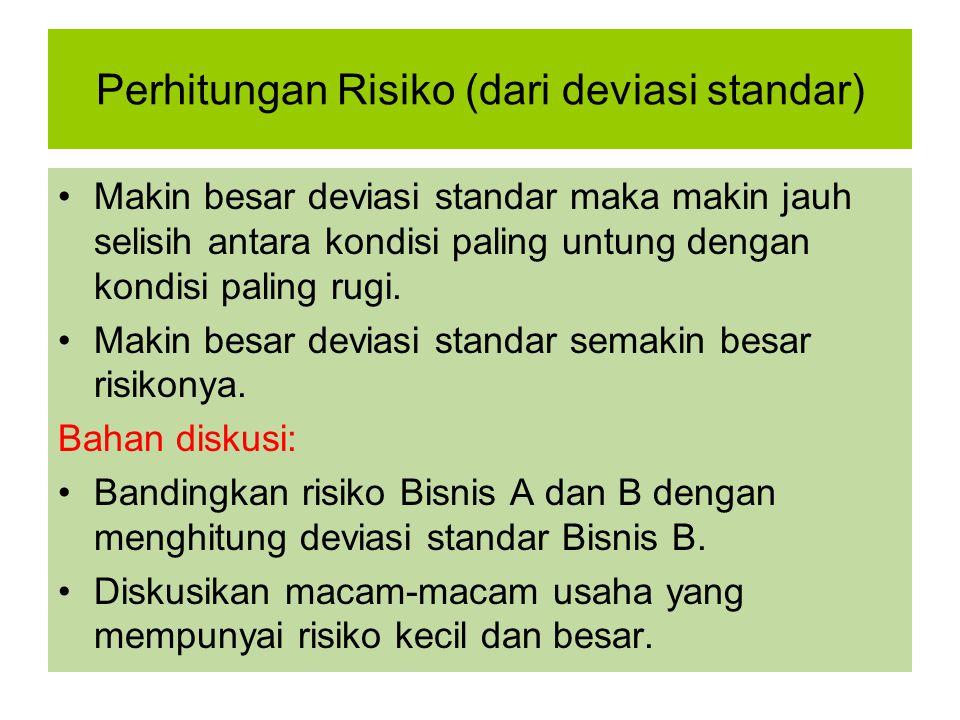 Perhitungan Risiko (dari deviasi standar) Makin besar deviasi standar maka makin jauh selisih antara kondisi paling untung dengan kondisi paling rugi.