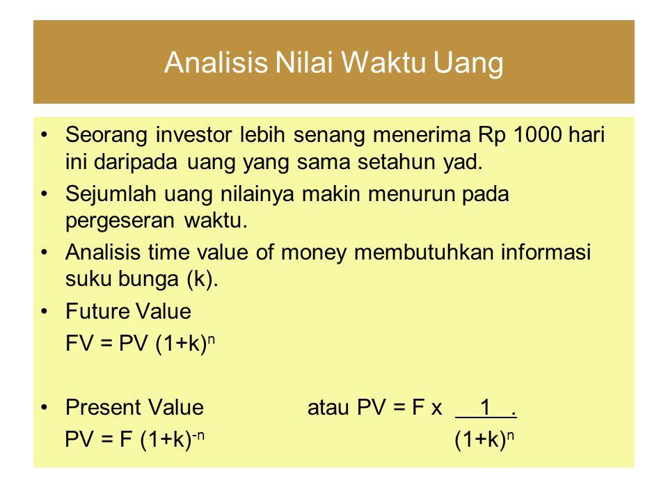 Analisis Nilai Waktu Uang Seorang investor lebih senang menerima Rp 1000 hari ini daripada uang yang sama setahun yad. Sejumlah uang nilainya makin me