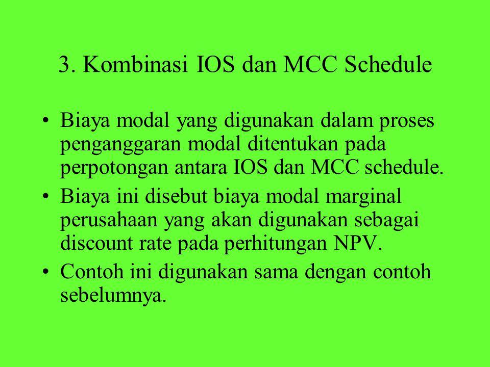 3. Kombinasi IOS dan MCC Schedule Biaya modal yang digunakan dalam proses penganggaran modal ditentukan pada perpotongan antara IOS dan MCC schedule.