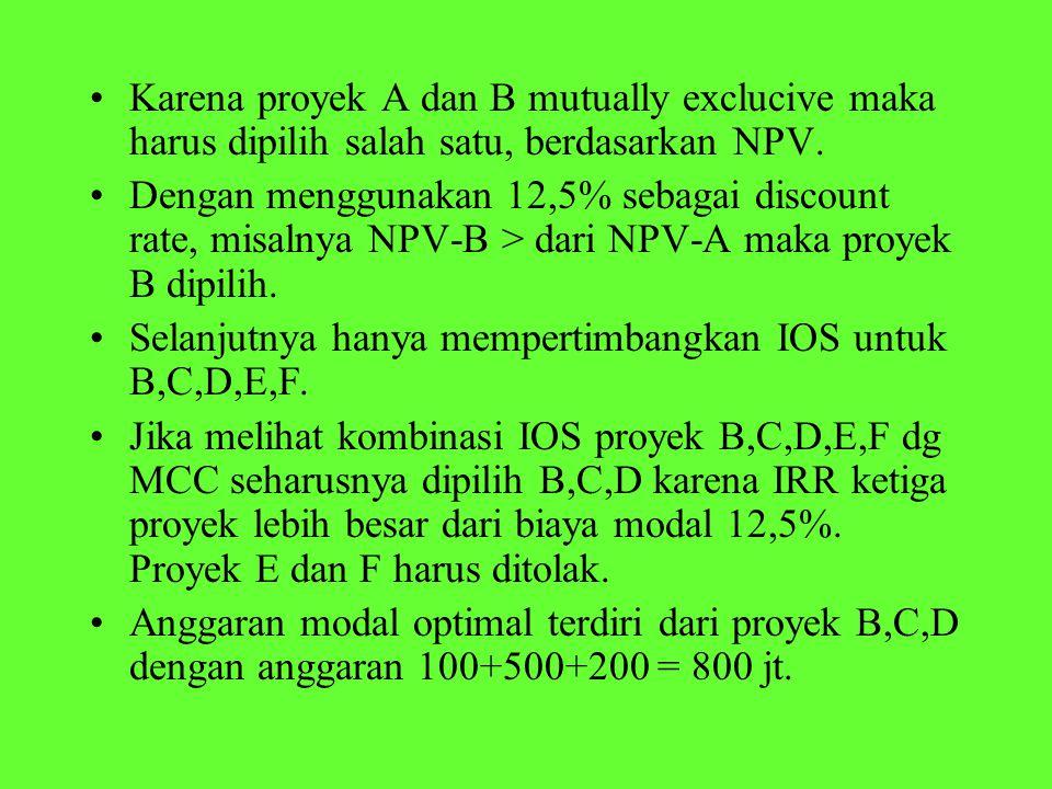 Karena proyek A dan B mutually exclucive maka harus dipilih salah satu, berdasarkan NPV. Dengan menggunakan 12,5% sebagai discount rate, misalnya NPV-