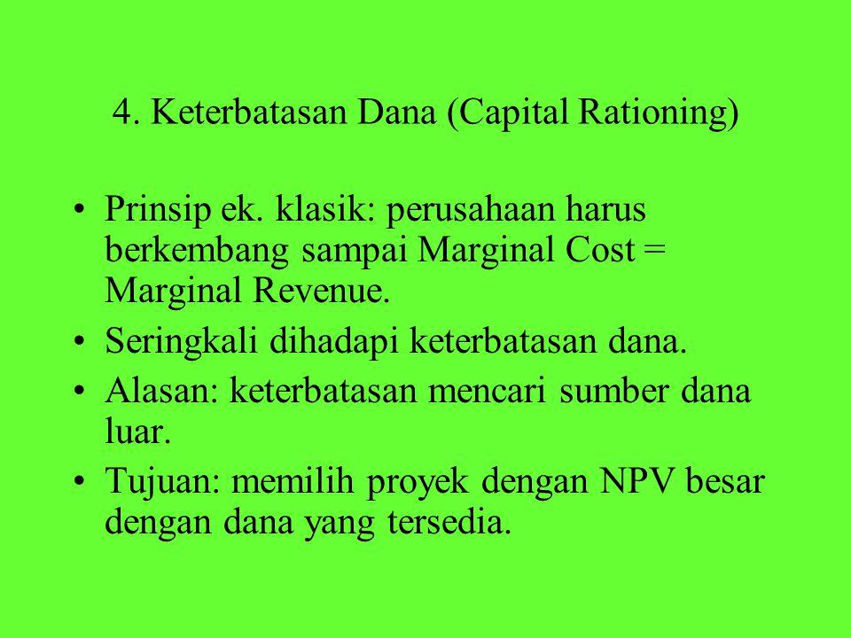 4. Keterbatasan Dana (Capital Rationing) Prinsip ek. klasik: perusahaan harus berkembang sampai Marginal Cost = Marginal Revenue. Seringkali dihadapi