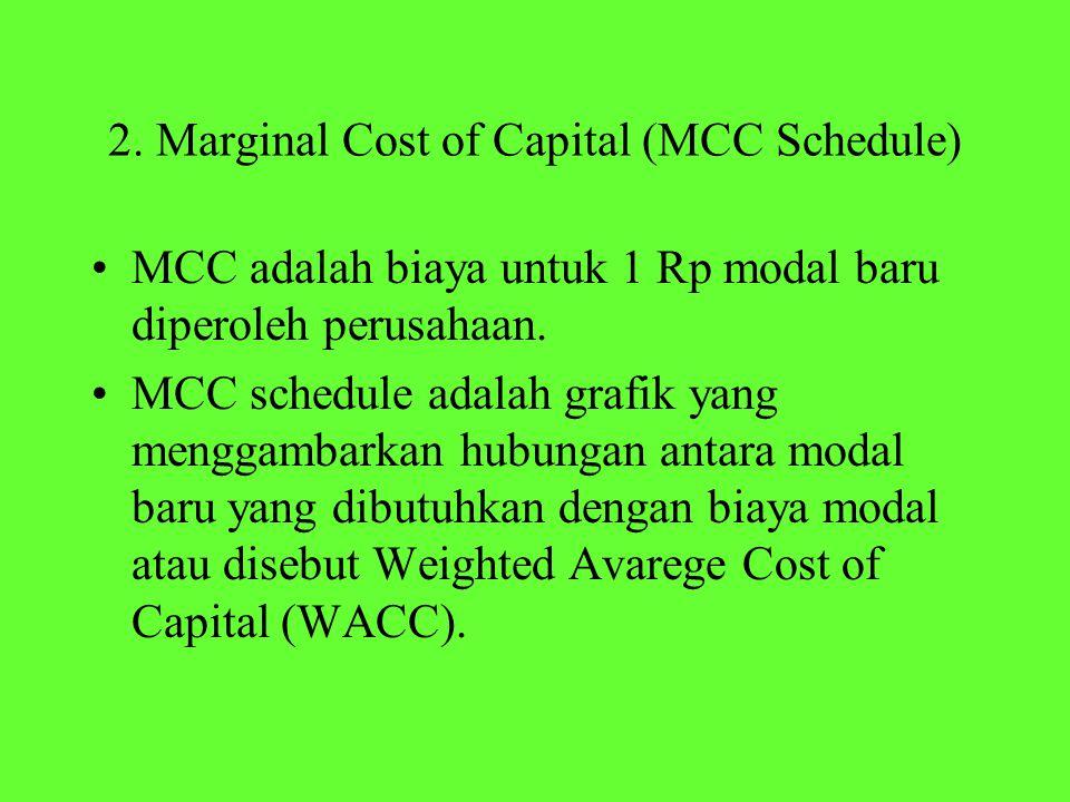 2. Marginal Cost of Capital (MCC Schedule) MCC adalah biaya untuk 1 Rp modal baru diperoleh perusahaan. MCC schedule adalah grafik yang menggambarkan
