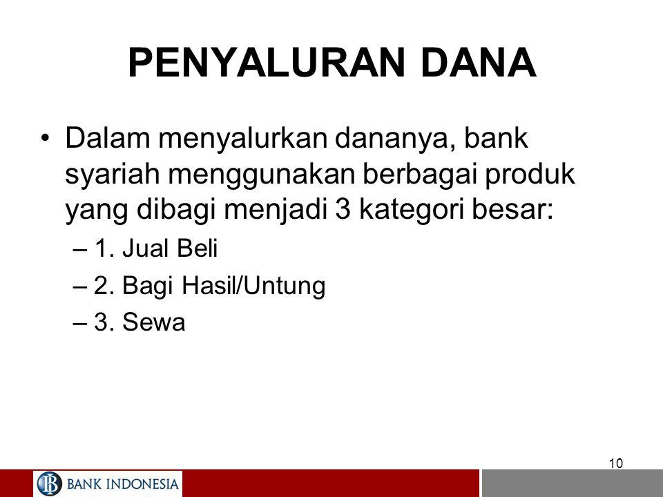 10 PENYALURAN DANA Dalam menyalurkan dananya, bank syariah menggunakan berbagai produk yang dibagi menjadi 3 kategori besar: –1. Jual Beli –2. Bagi Ha
