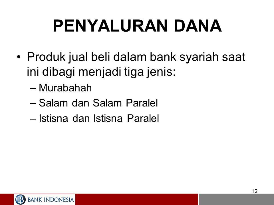 12 Produk jual beli dalam bank syariah saat ini dibagi menjadi tiga jenis: –Murabahah –Salam dan Salam Paralel –Istisna dan Istisna Paralel PENYALURAN